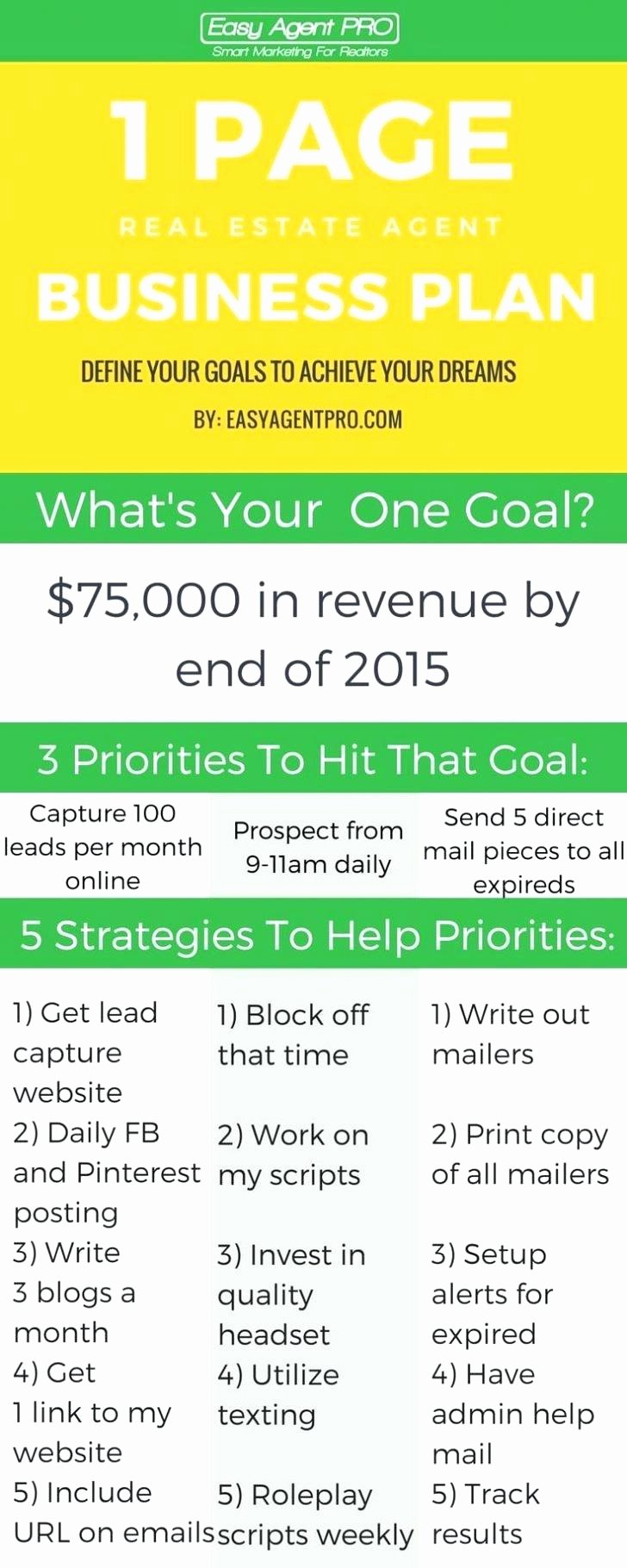 Real Estate Goals Template Lovely Template Insurance Agency Business Plan Template