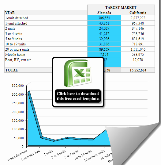 Real Estate Market Analysis Template Best Of Minutes Of Meeting Template Word
