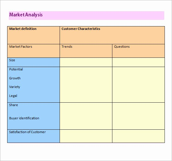 Real Estate Market Analysis Template Elegant 12 Market Analysis Samples Examples Templates
