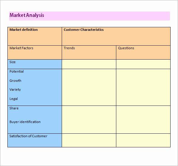 Real Estate Market Analysis Template Elegant 12 Market Analysis Samples Examples Templates