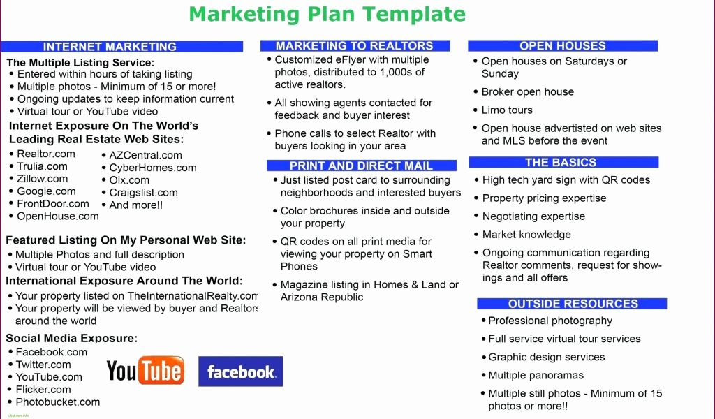 Real Estate Market Update Template Luxury Beaufiful Real Estate Marketing Plan Template