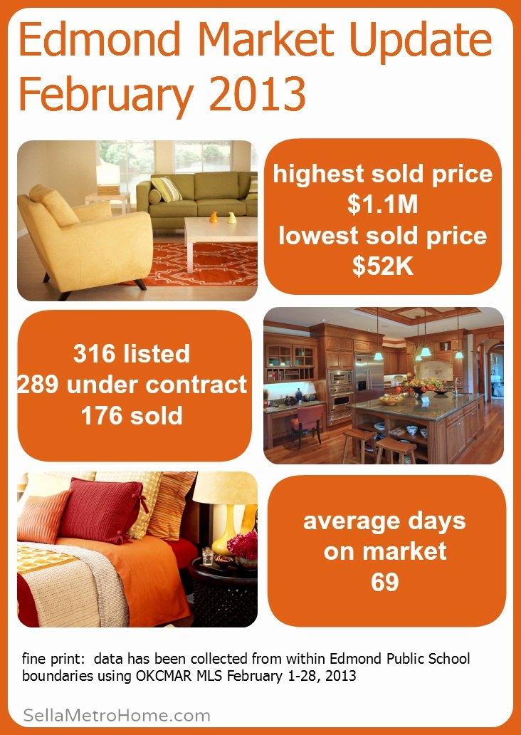 Real Estate Market Update Template New 38 Best Nfl Infographic Images On Pinterest