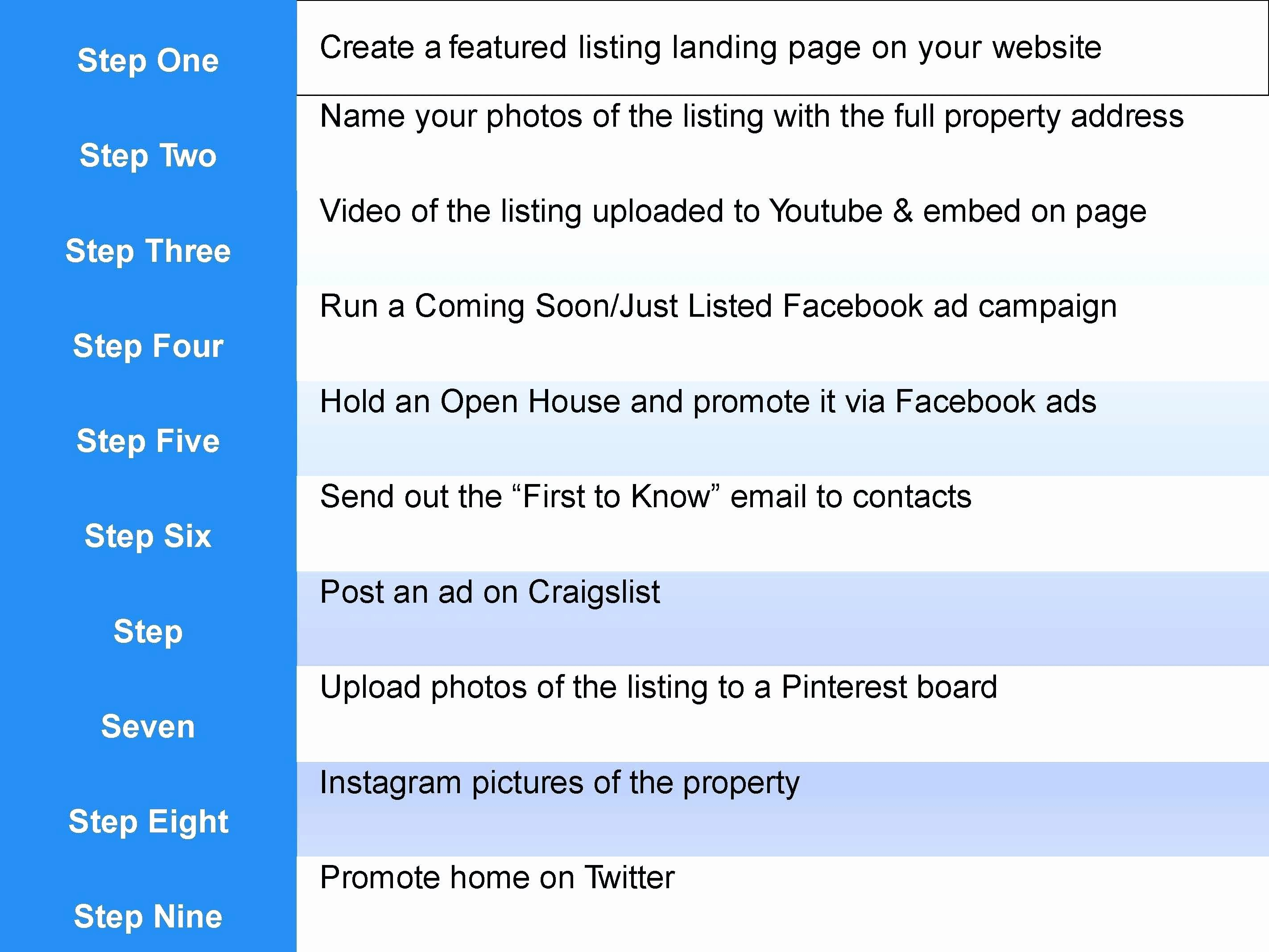 Real Estate Marketing Plan Template Best Of How to Create A social Media Report and Explain It to A