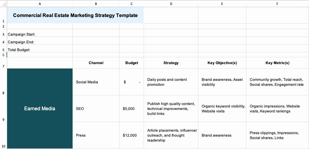 Real Estate Marketing Plan Template Inspirational How to Build A Mercial Real Estate Marketing Strategy
