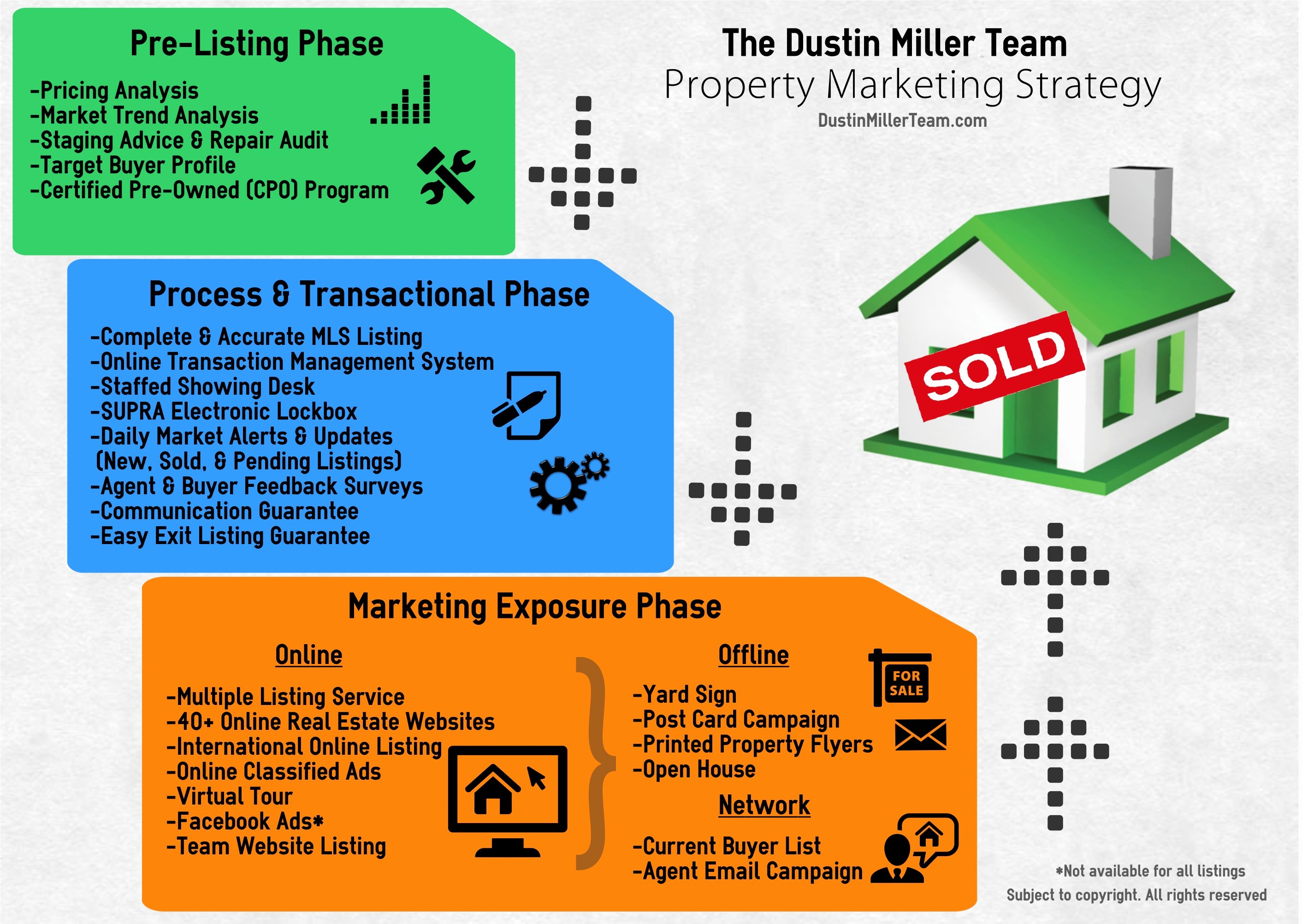 Real Estate Marketing Plan Template Luxury Mercial Real Estate Marketing Plan Template