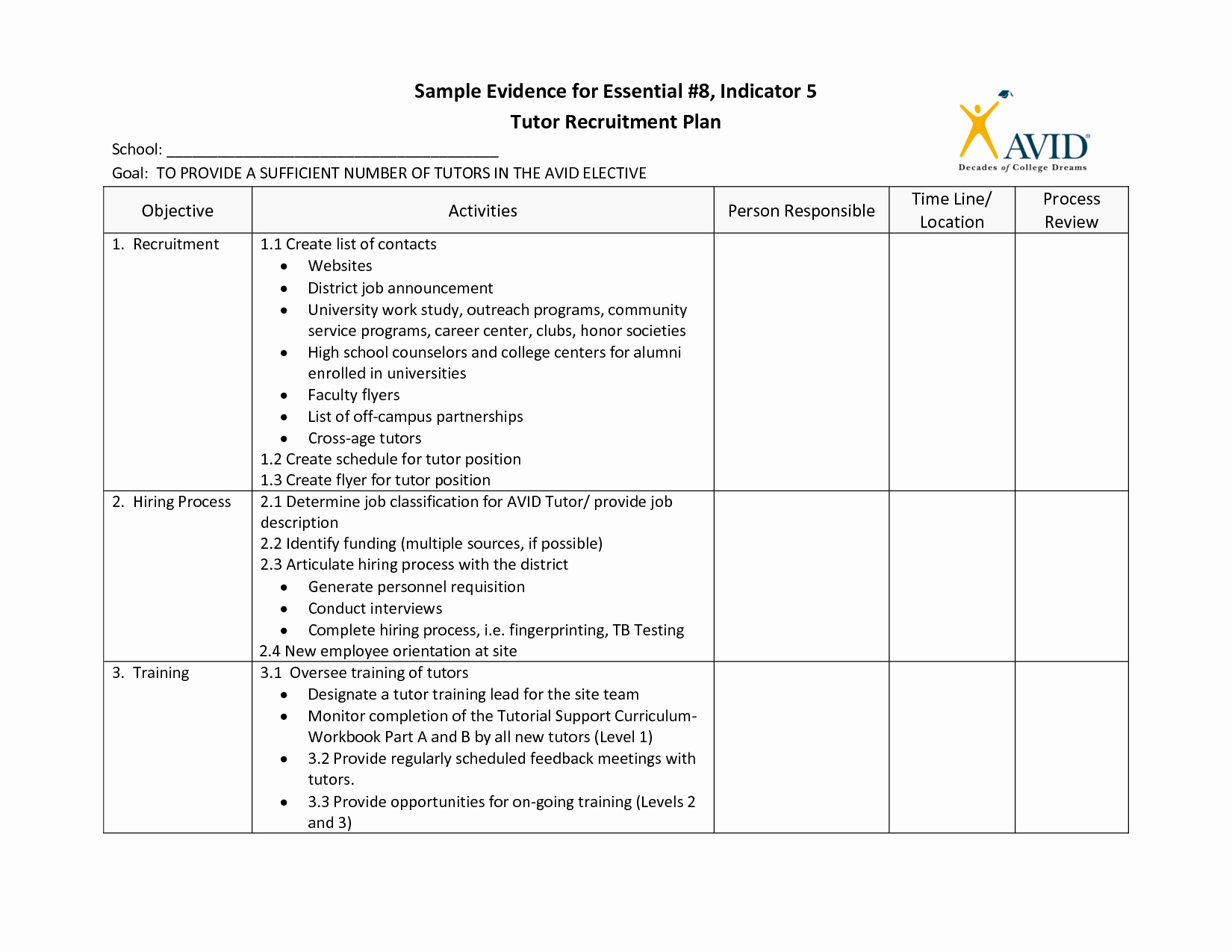 Recruiting Strategic Plan Template Awesome Recruitment Planner Template