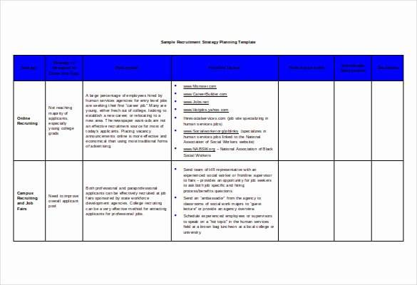 Recruiting Strategic Plan Template Elegant Recruitment Strategy Template – 13 Free Word Pdf