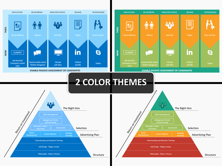 Recruiting Strategic Plan Template New Recruitment Strategy Powerpoint Template