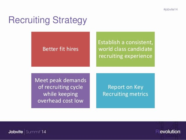 Recruiting Strategic Plan Template New Summit14 T2 5 Global Recruitment Plan Oxfam