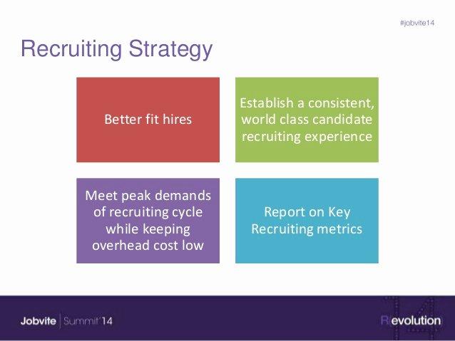 Recruiting Strategic Plan Template New Summit14 T2 5 Global Recruitment Plan Oxfam