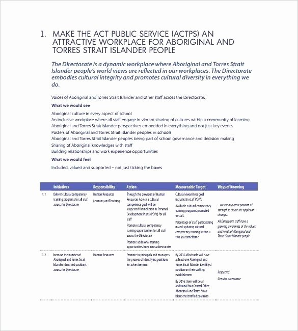 Recruitment Action Plan Template Beautiful Recruitment Action Plan Template – Azserverfo