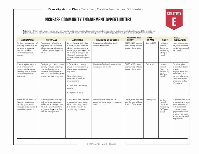 Recruitment Action Plan Template Beautiful Recruitment Plan Templates