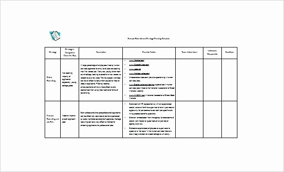 Recruitment Plan Template Excel Inspirational Recruitment Action Plan Template – Azserverfo