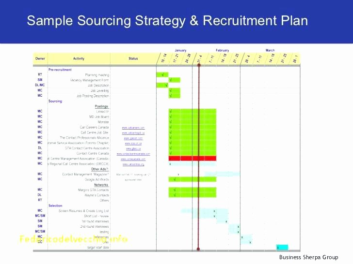 Recruitment Plan Template Excel Luxury Excel Recruiting Plan Template Free Test for Hiring