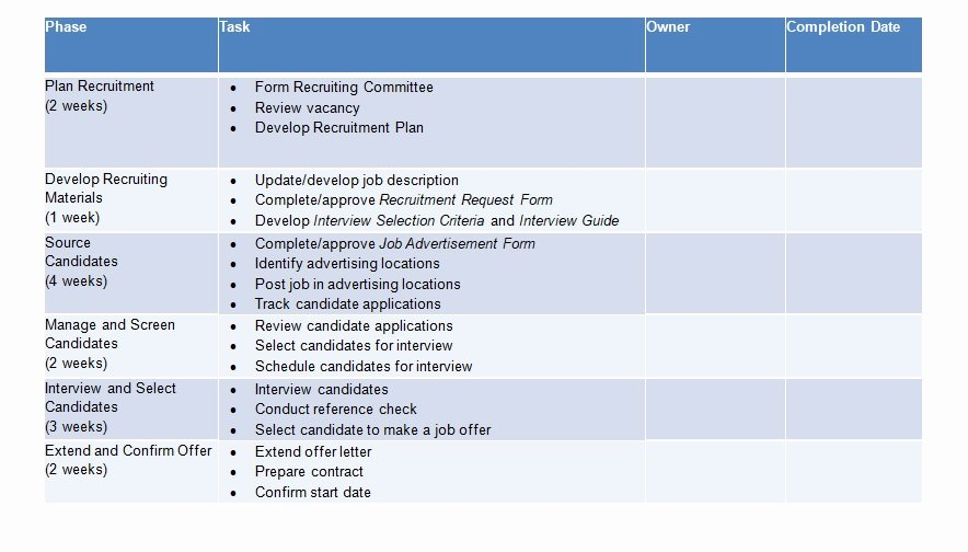 Recruitment Plan Template Excel New Recruitment Strategy Template Excel and Word Excel Tmp