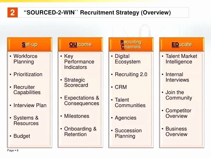Recruitment Plan Template Excel Unique Sample Recruitment Strategy Plan Free Brochure Templates