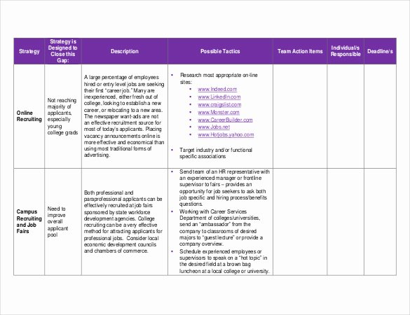 Recruitment Strategic Plan Template Lovely 15 Recruitment Strategy Templates Docs Pdf Word