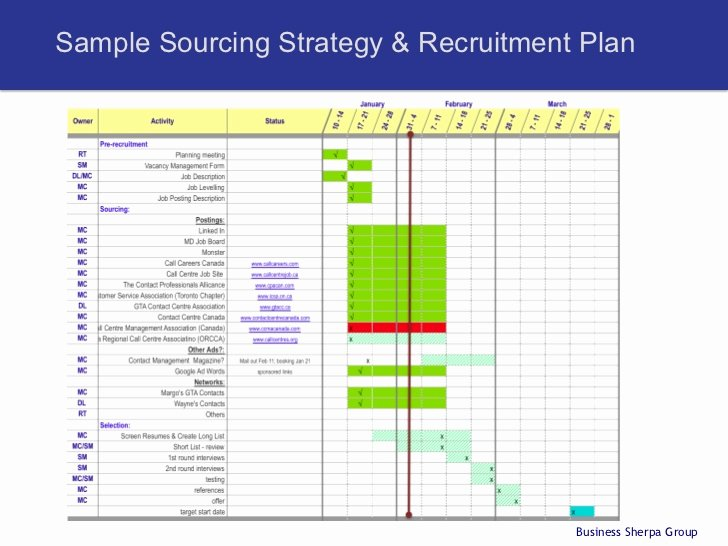 Recruitment Strategic Plan Template New Hiring Plan Template Excel