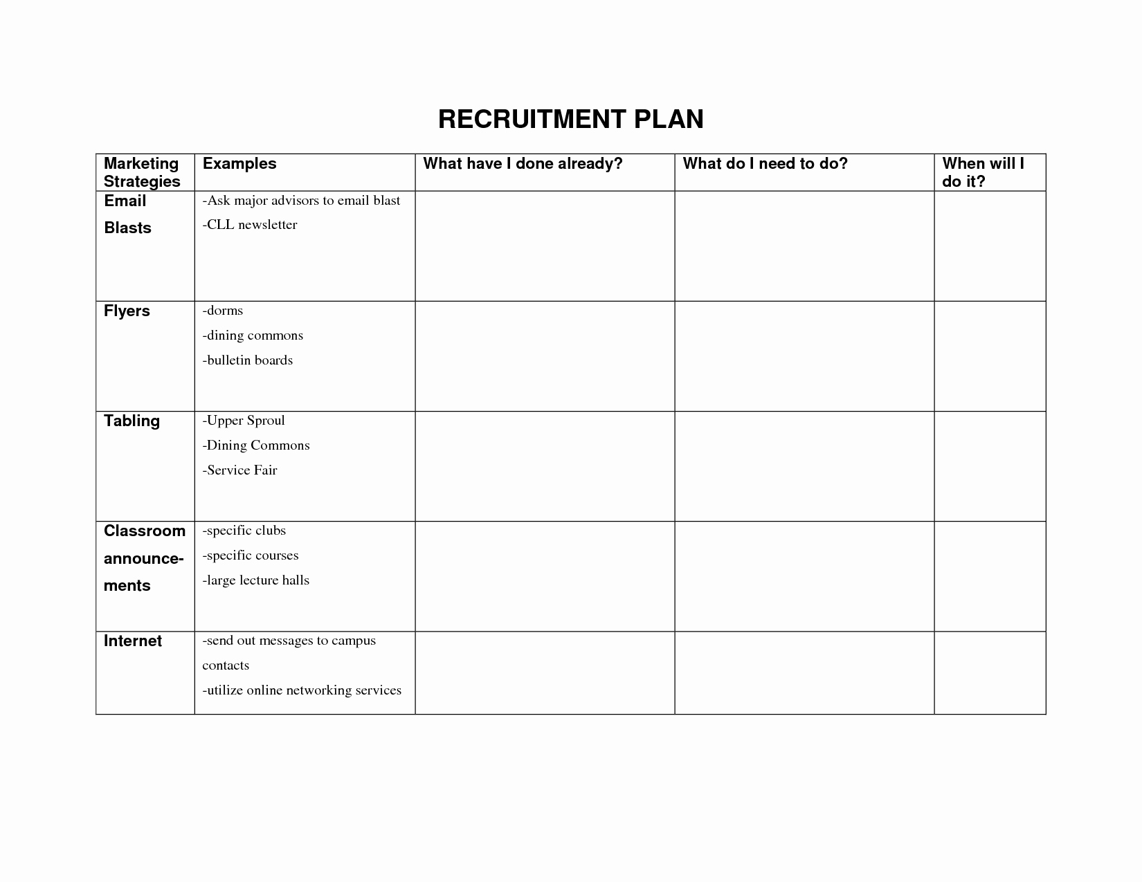 Recruitment Strategic Plan Template New Recruitment Strategy Template – Emmamcintyrephotography