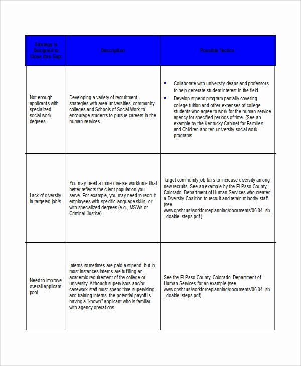 Recruitment Strategic Plan Template Unique 15 Strategy Templates Free Sample Example format