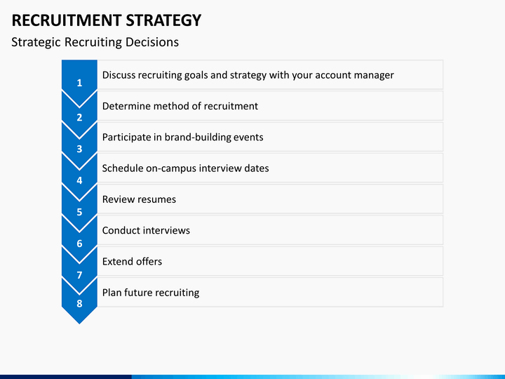 Recruitment Strategy Plan Template Fresh Recruitment Strategy Powerpoint Template