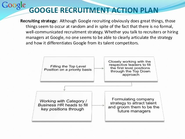 Recruitment Strategy Plan Template Luxury 10 Recruitment Strategic Plan Examples Pdf