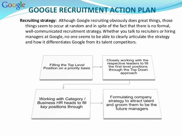Recruitment Strategy Plan Template Luxury 10 Recruitment Strategic Plan Examples Pdf