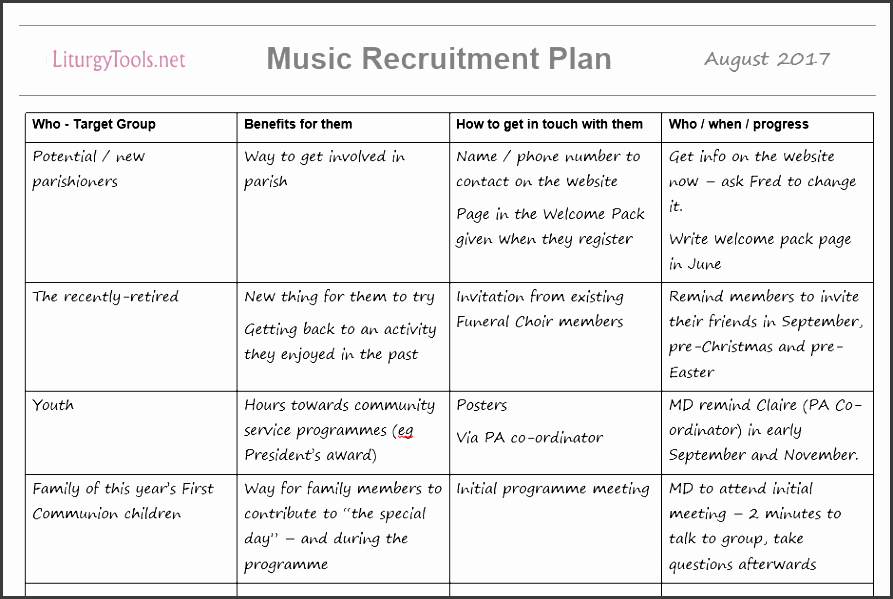 Recruitment Strategy Plan Template Luxury 5 Funeral Planning Checklist Sample Sampletemplatess