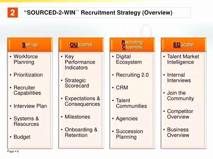 Recruitment Strategy Plan Template Luxury Sample Recruitment Strategy Plan Free Brochure Templates