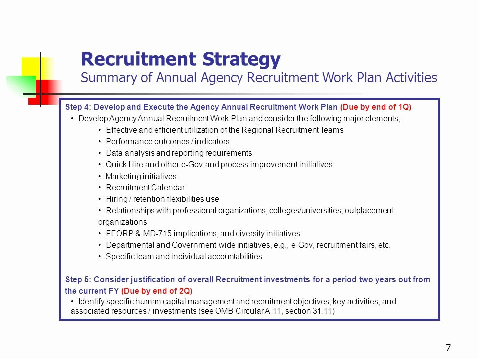 Recruitment Strategy Plan Template Luxury Strategic Management Of Human Capital Recruitment Strategy