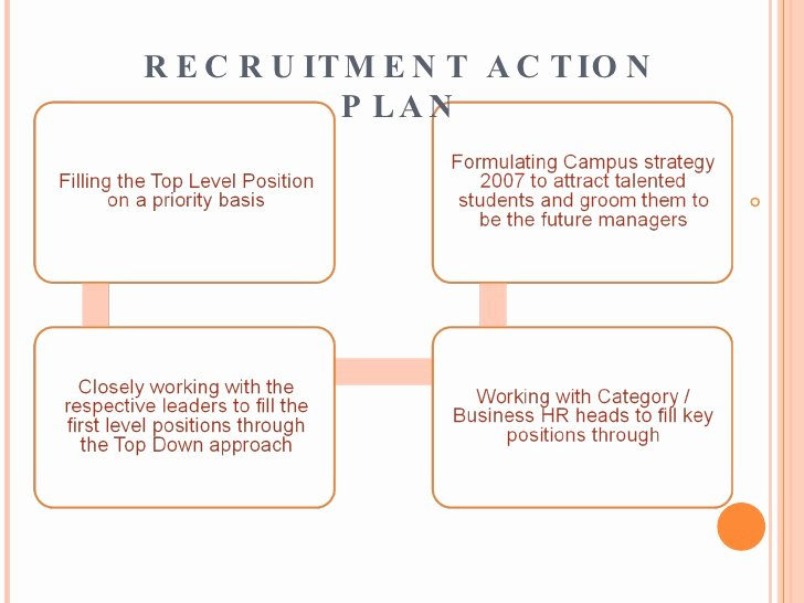 Recruitment Strategy Planning Template Awesome 10 Recruitment Strategic Plan Examples Pdf
