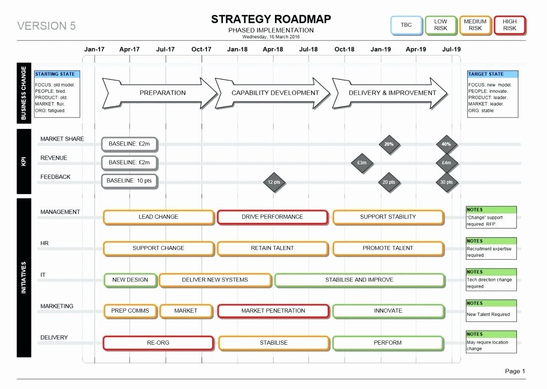 Recruitment Strategy Planning Template Elegant Sample Recruitment Strategy Planning Template