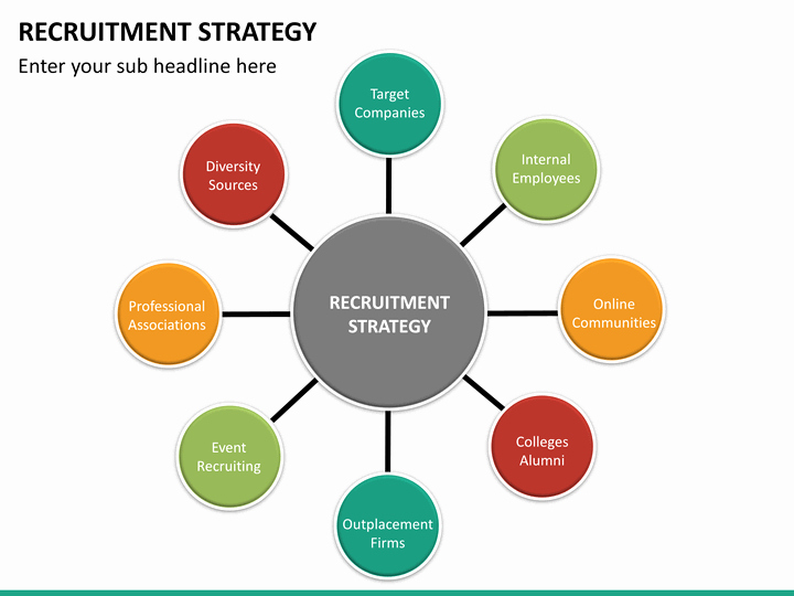 Recruitment Strategy Planning Template Luxury Recruitment Strategy Powerpoint Template