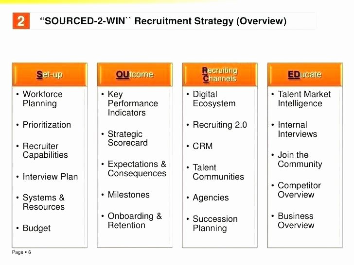 Recruitment Strategy Planning Template New Sample Recruitment Strategy Planning Template