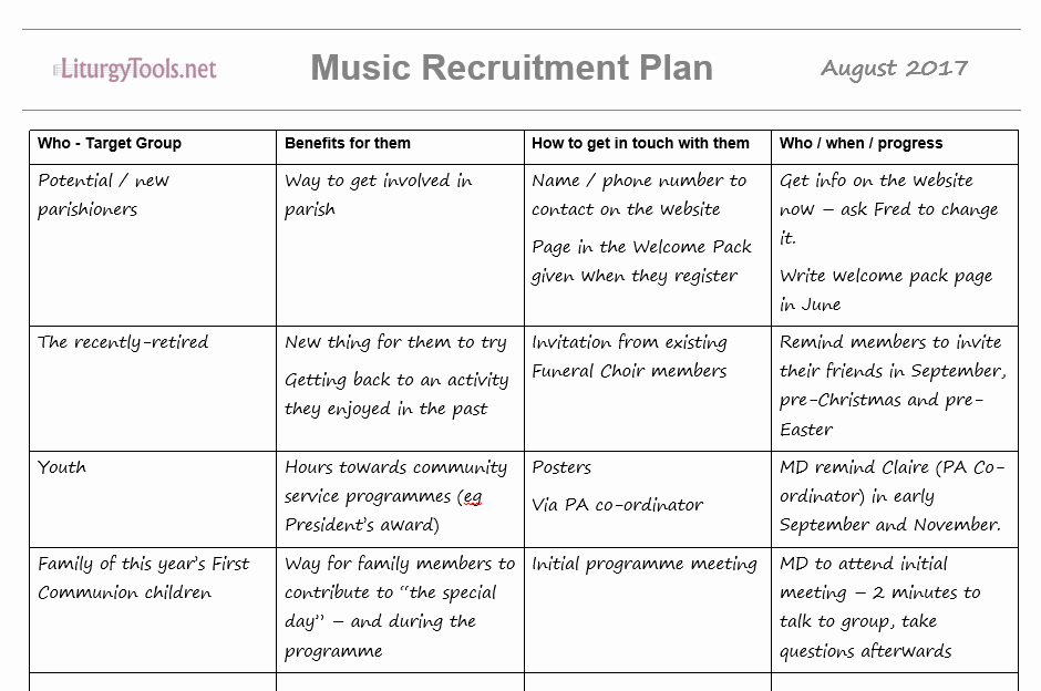 Recruitment Strategy Planning Template Unique Recruiting Plan Templates Pertamini