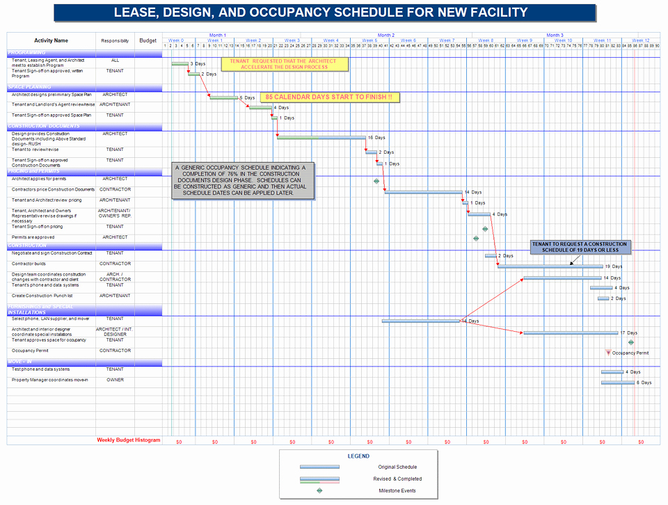 Remodel Project Plan Template Beautiful Free Project Management Templates for Construction