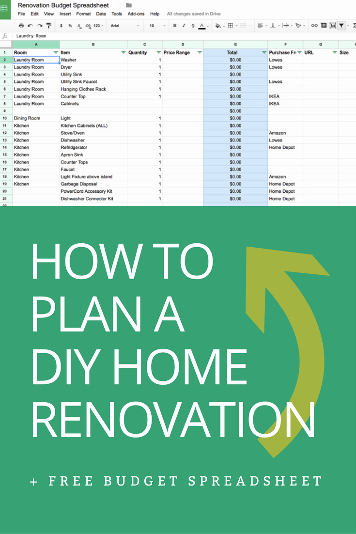 Remodel Project Plan Template Best Of How to Plan A Diy Home Renovation Bud Spreadsheet