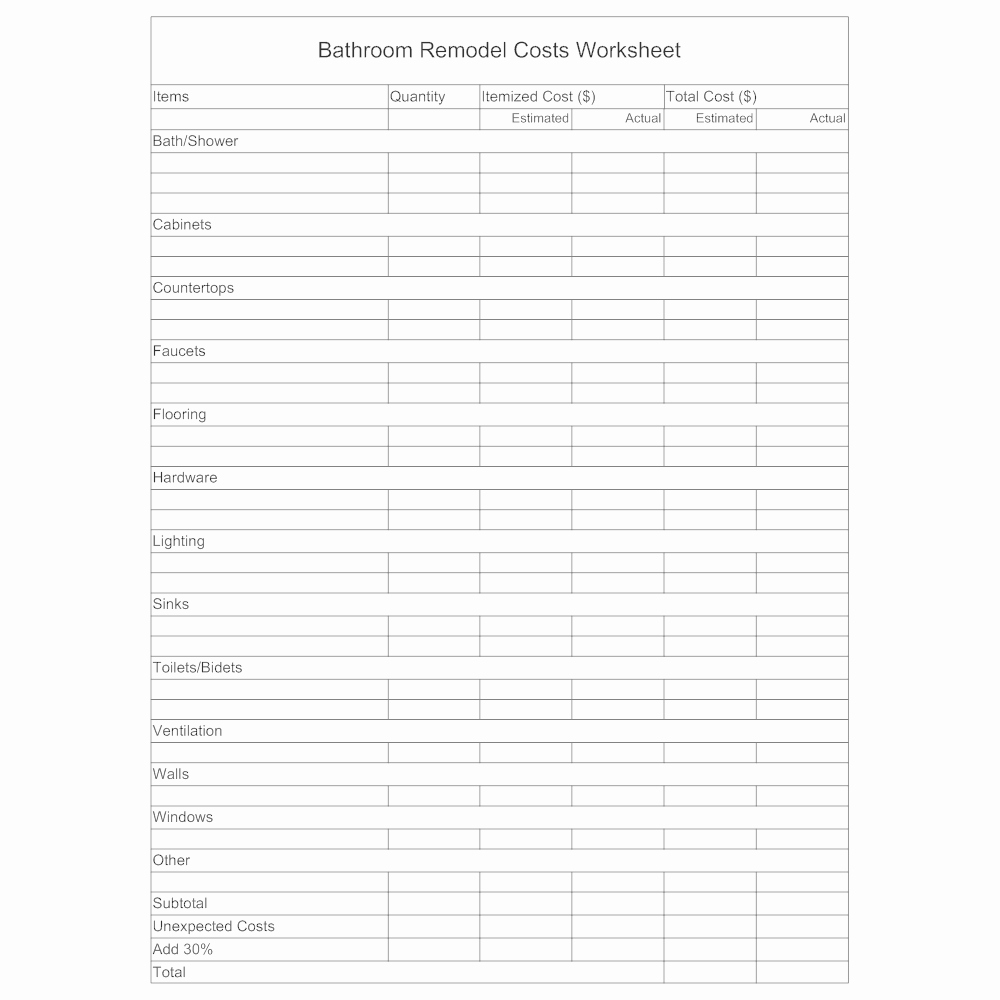 Remodel Project Plan Template Best Of Remodel Worksheet Bathroom