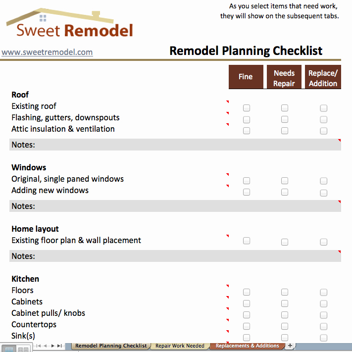 Remodel Project Plan Template Best Of Renovation Work Schedule Template