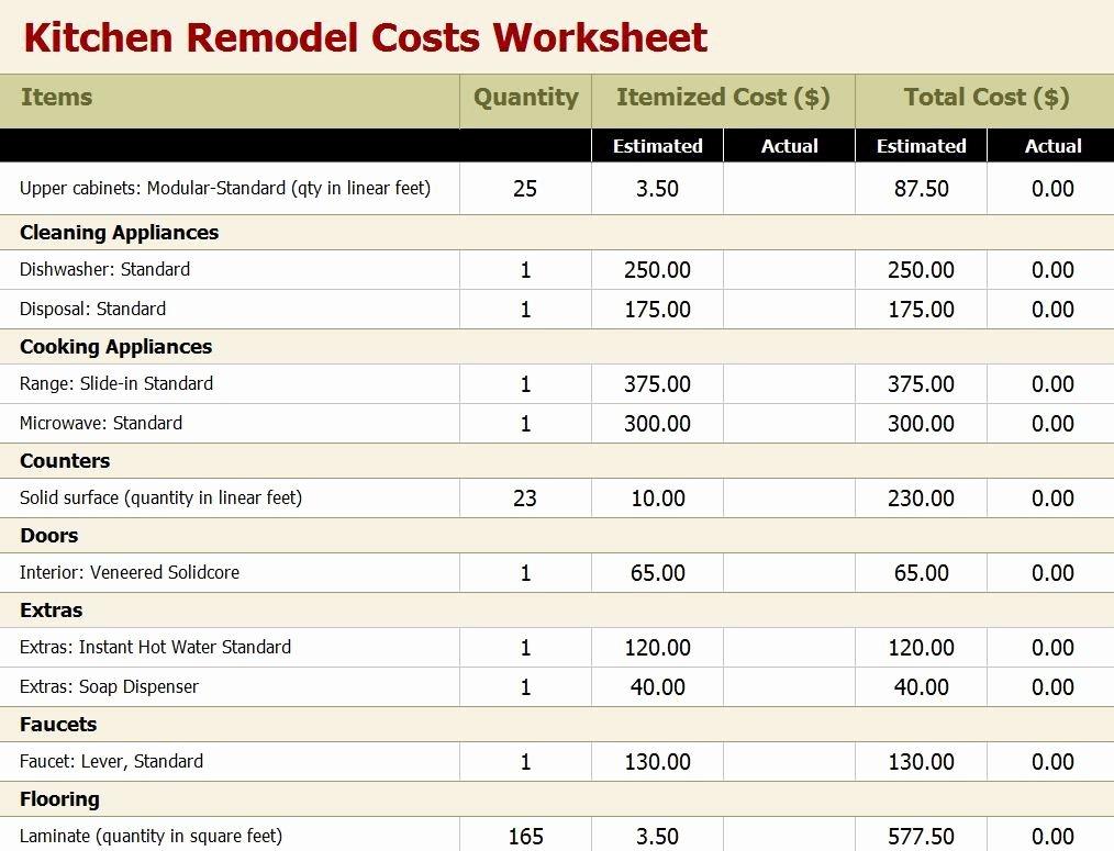 Renovation Estimate Template Free Inspirational Free Kitchen Remodel Bud Worksheet