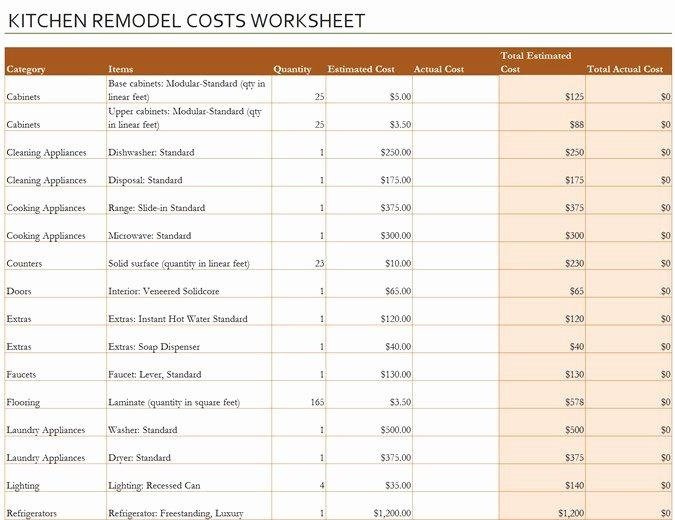 Renovation Estimate Template Free New Kitchen Remodel Cost Calculator