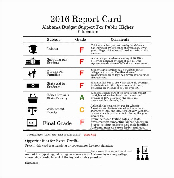 Report Card Template Pdf Inspirational 10 Sample Report Cards – Pdf Word Excel