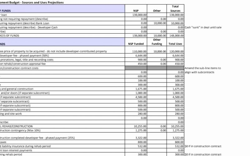 Residential Construction Budget Template Excel Elegant Awesome Residential Construction Bud Template Excel