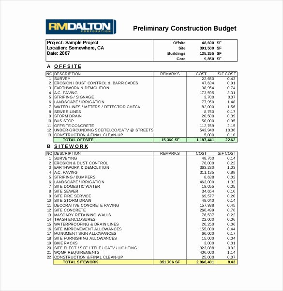 Residential Construction Budget Template Excel Luxury 12 Construction Bud Templates Doc Pdf Excel