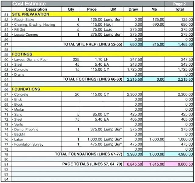 Residential Construction Budget Template Excel New Simply Type In the Required Data to Plete Your Own