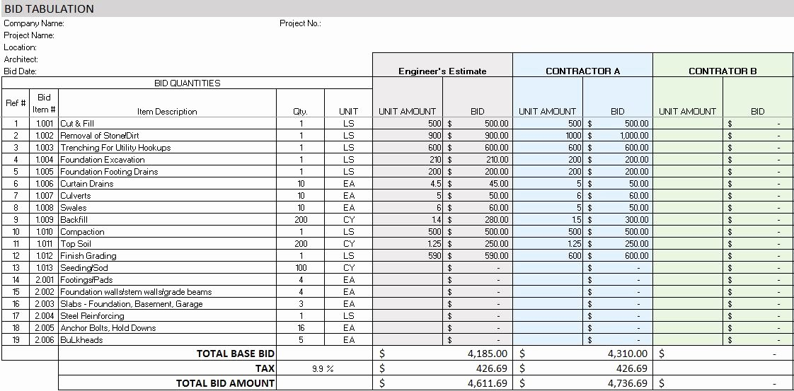 Residential Construction Budget Template Excel Unique Residential Construction Bud Template