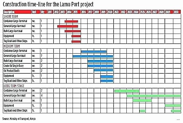 Residential Construction Schedule Template Excel Awesome Construction Schedule Excel Construction Excel Templates