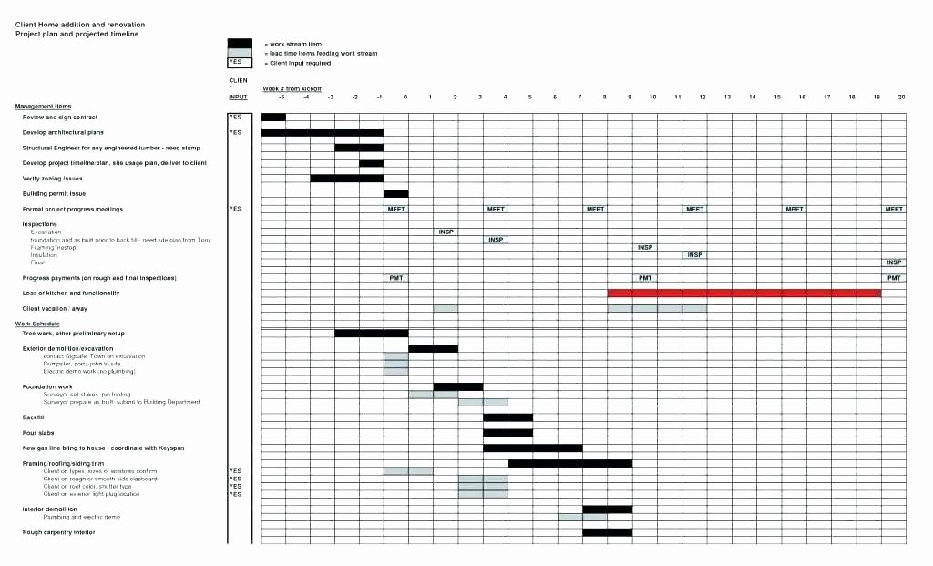 Residential Construction Schedule Template Excel Beautiful New Home Construction Schedule Sample Residential