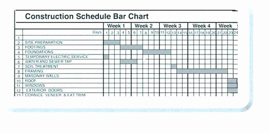 Residential Construction Schedule Template Excel Best Of Residential Construction Schedule Template Free Templates