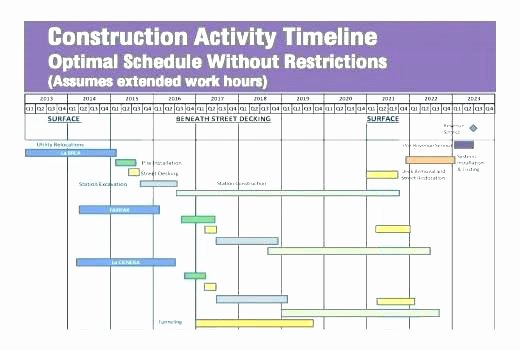 Residential Construction Schedule Template Excel Fresh New Home Construction Timeline Excel Construction Timeline